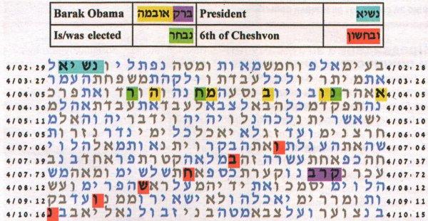 Загадки Библии: Расшифрован код Библии!